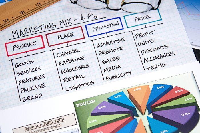 4 Ps do marketing: O produto certo, no lugar, no preço e no momento certo