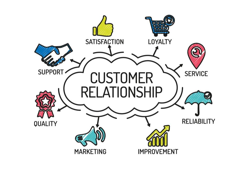 8 estratégias de relacionamento com o cliente para vender mais